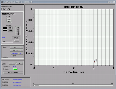 IMS:FC11CI Scan Panel